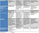 Research Part 2 - Research Paper Rubric part 2