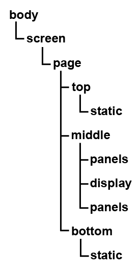 HTML hierarchy.png
